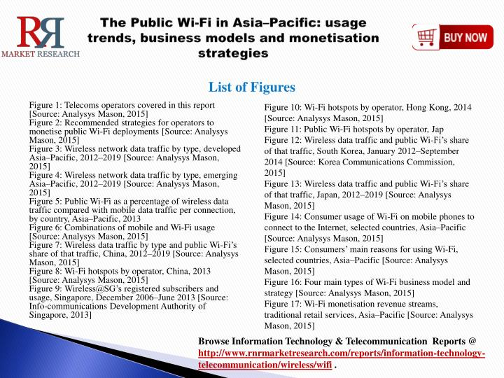 The Public Wi-Fi in Asia–Pacific: usage trends, business models and