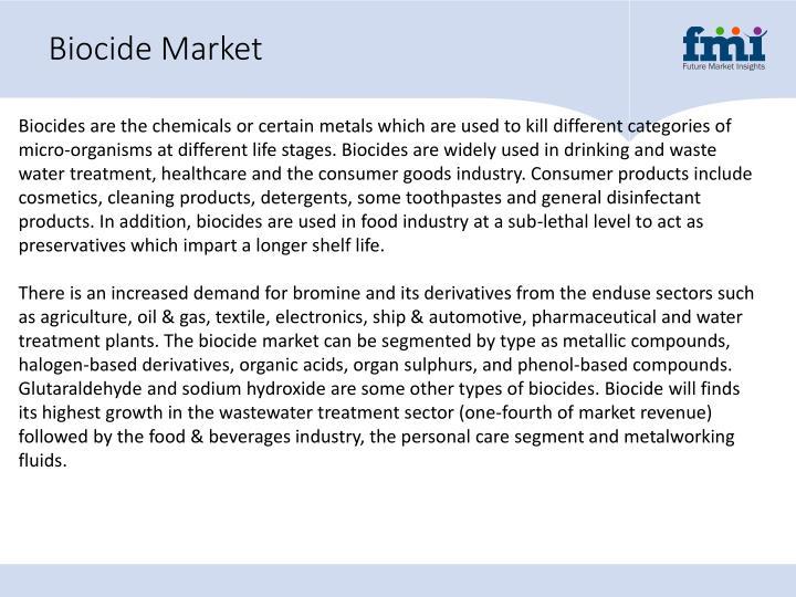 Biocide Market