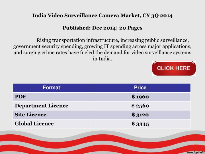India Video Surveillance Camera Market, CY 3Q 2014