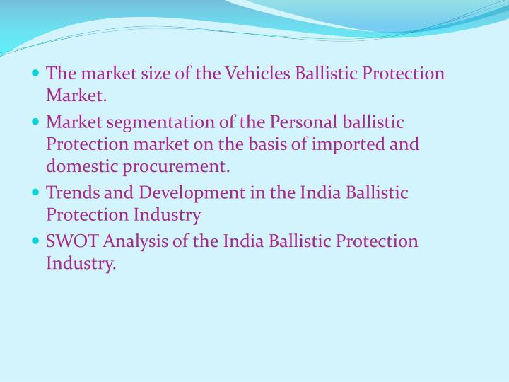 The market size of the Vehicles Ballistic Protection Market.