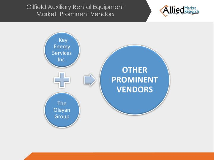 Oilfield Auxiliary Rental Equipment Market  Prominent Vendors