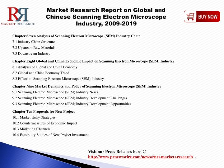 Market Research Report on Global and Chinese