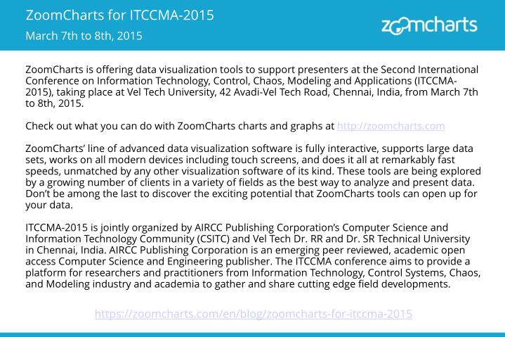 ZoomCharts for ITCCMA-2015