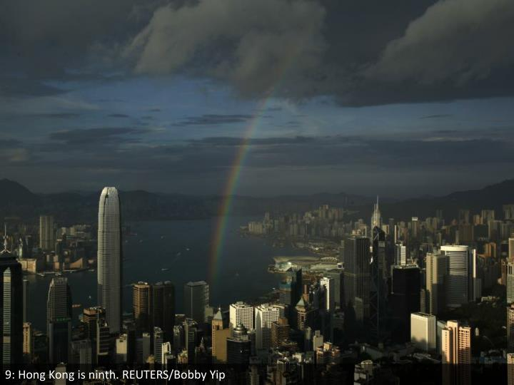 9: Hong Kong is ninth. REUTERS/Bobby Yip