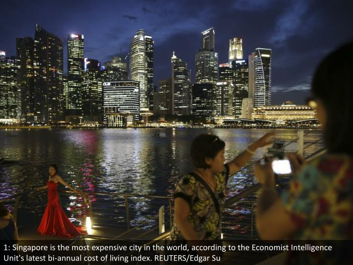 1: Singapore is the most expensive city in the world, according to the Economist Intelligence Unit's...