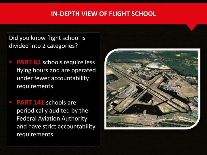 IN-DEPTH VIEW OF FLIGHT SCHOOL
