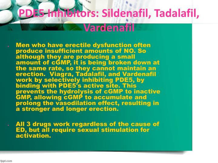 PDE5 Inhibitors: