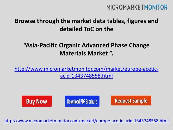 Browse through the market data tables, figures and detailed