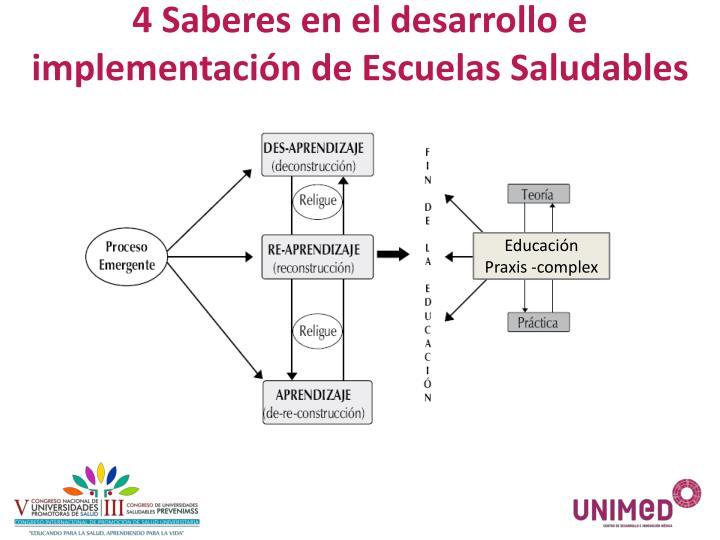 4 Saberes en el desarrollo e implementación de Escuelas Saludables