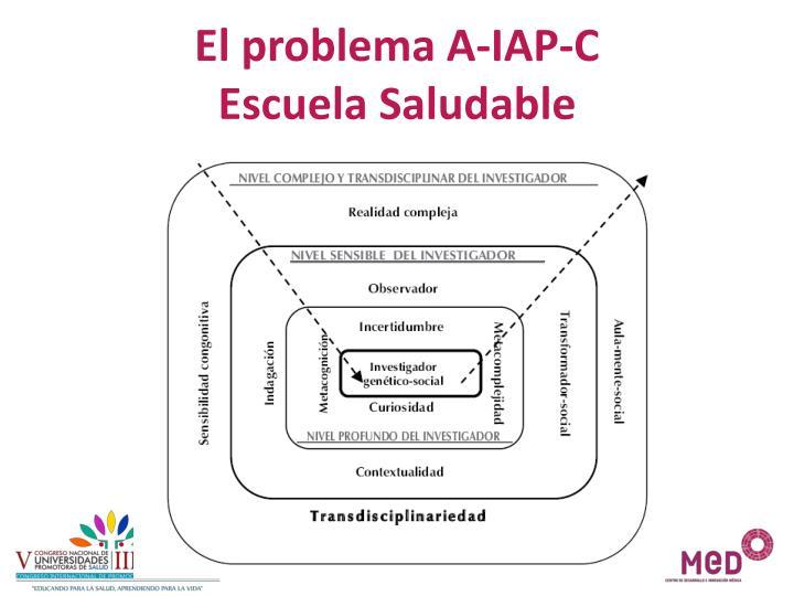 El problema A-IAP-C