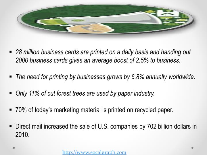 28 million business cards are printed on a daily basis and handing out 2000 business cards gives an average boost of 2.5% to business.