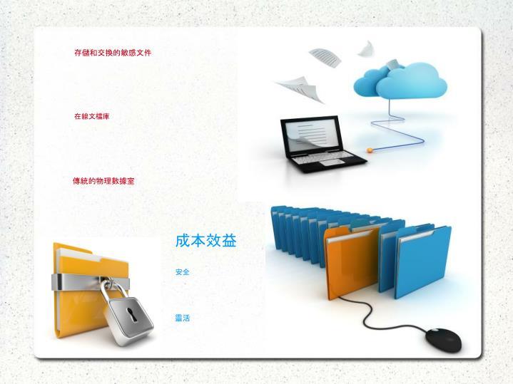 存儲和交換的敏感文件