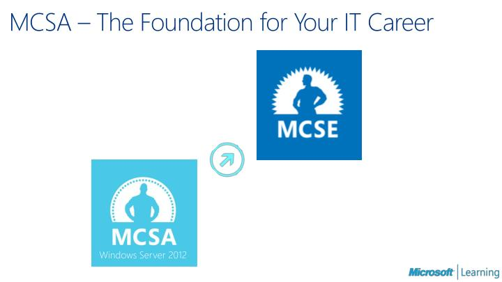 MCSA – The Foundation for Your IT Career