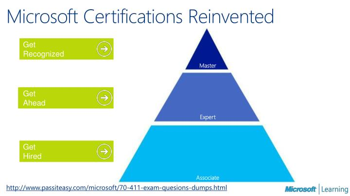 Microsoft certifications reinvented
