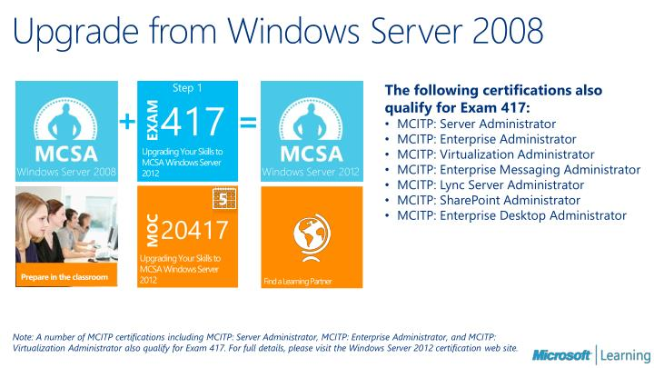Upgrade from Windows Server 2008