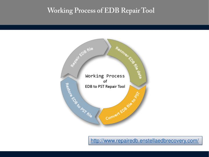 Working Process of EDB Repair Tool