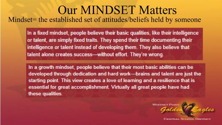 Our MINDSET Matters