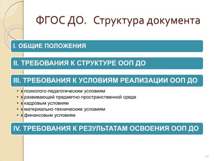 ФГОС ДО.   Структура документа