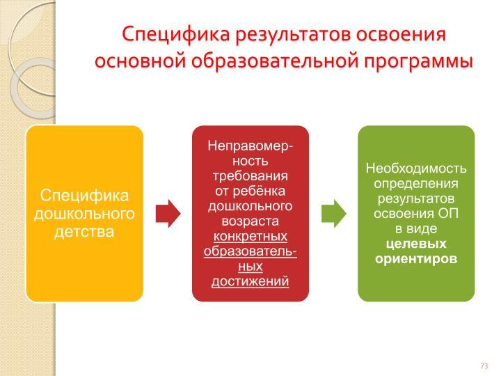 Специфика результатов освоения основной образовательной программы