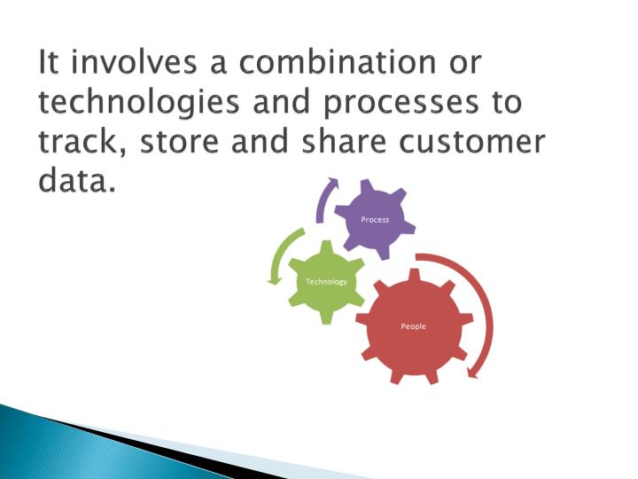It involves a combination or technologies and processes to track, store and share customer data