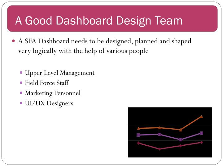 A Good Dashboard Design Team