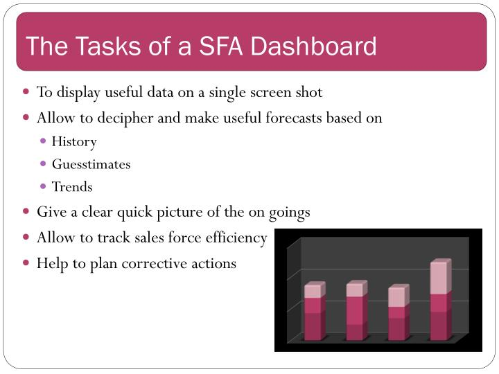 The tasks of a sfa dashboard