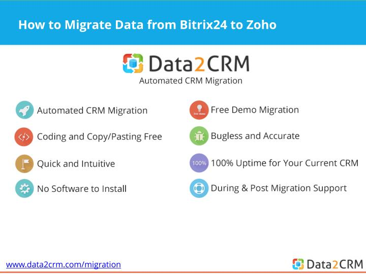 How to Migrate Data from Bitrix24 to