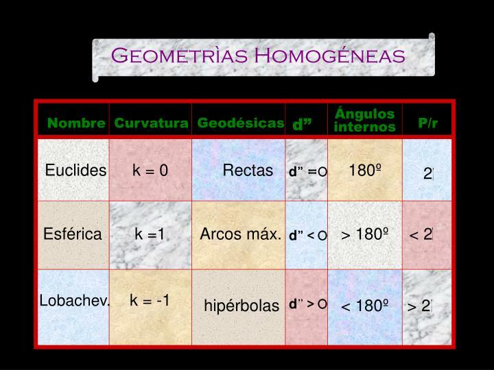 Geometrìas Homogéneas