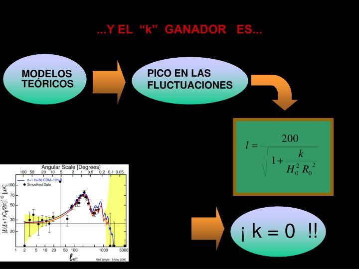 """...Y EL  """"k""""  GANADOR   ES..."""