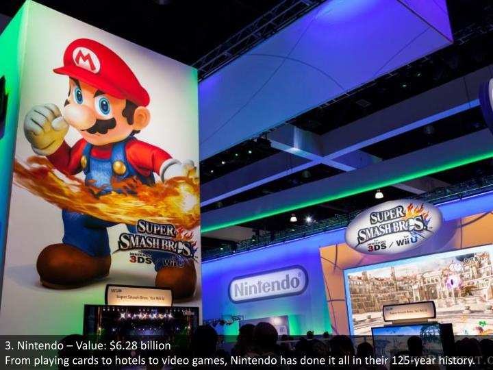 3. Nintendo – Value: $6.28 billion
