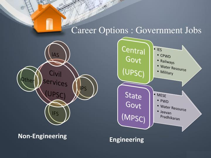 Career Options : Government Jobs