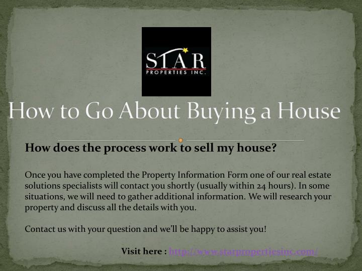 How to Go About Buying a House