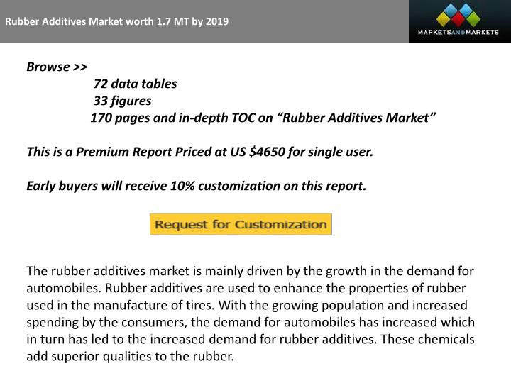 Rubber Additives Market worth 1.7 MT by 2019