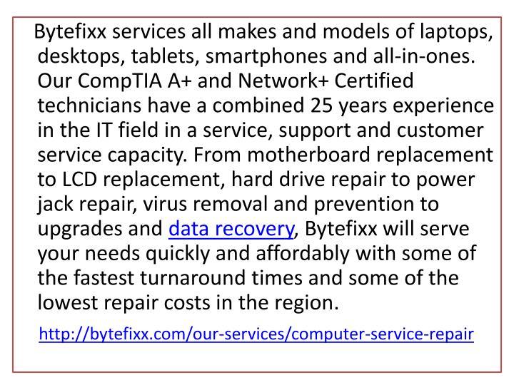 Bytefixx