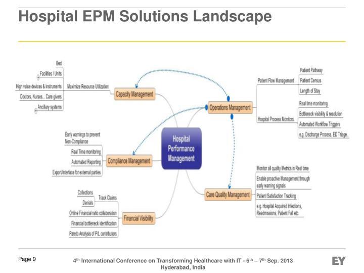Hospital EPM Solutions Landscape