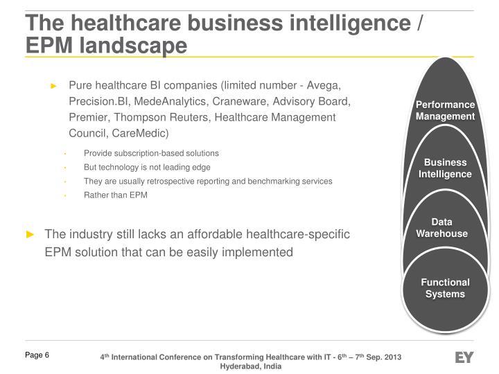 The healthcare business intelligence / EPM landscape