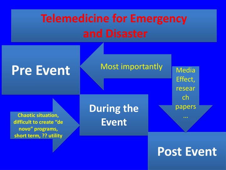 Telemedicine for Emergency