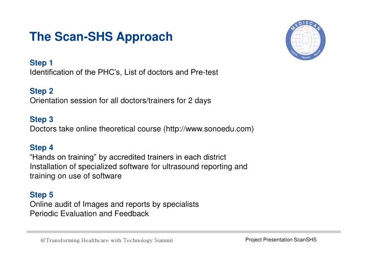 The Scan-SHS Approach