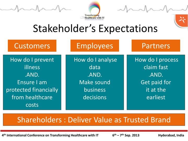 Stakeholder's Expectations