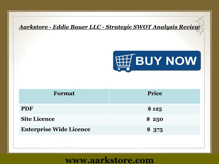 Aarkstore - Eddie Bauer LLC - Strategic SWOT Analysis Review