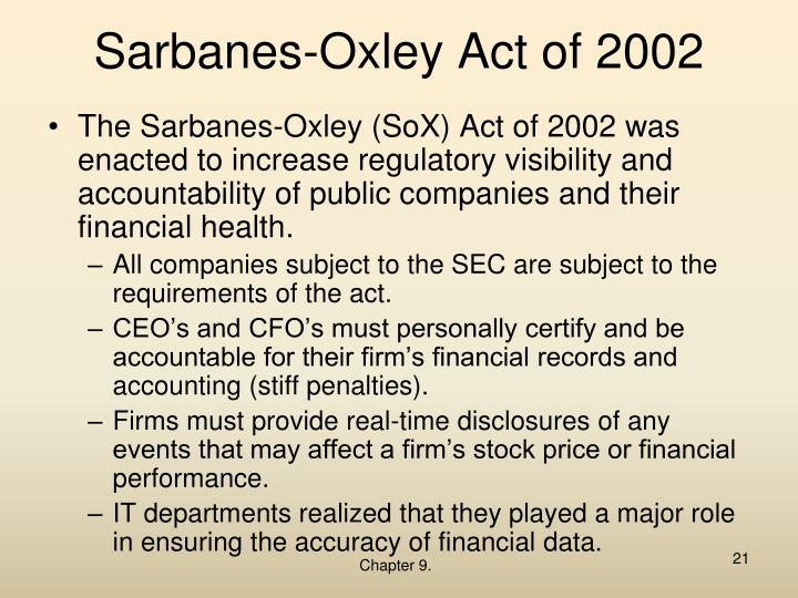 thesis on sarbanes-oxley act 2002
