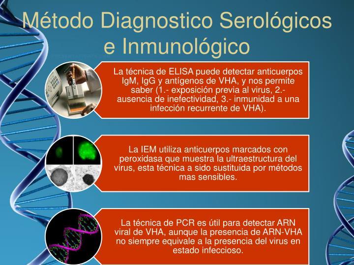 Método Diagnostico Serológicos e Inmunológico