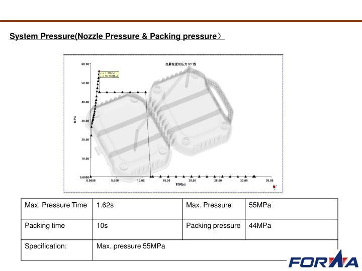 System Pressure(Nozzle Pressure & Packing pressure