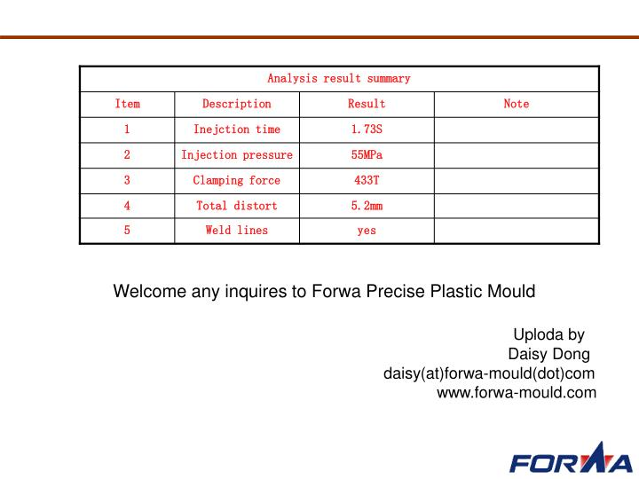 Welcome any inquires to Forwa Precise Plastic Mould