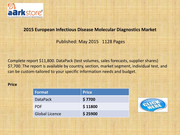 2015 European Infectious Disease Molecular Diagnostics Market