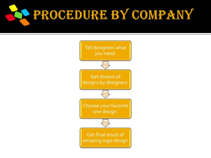 Procedure by company