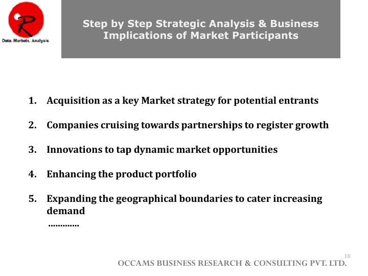 Step by Step Strategic Analysis & Business Implications of Market Participants