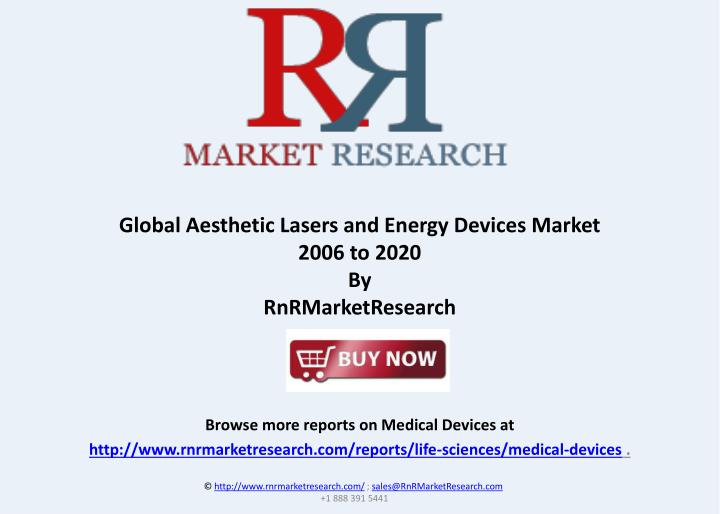 Global Aesthetic Lasers and Energy Devices Market