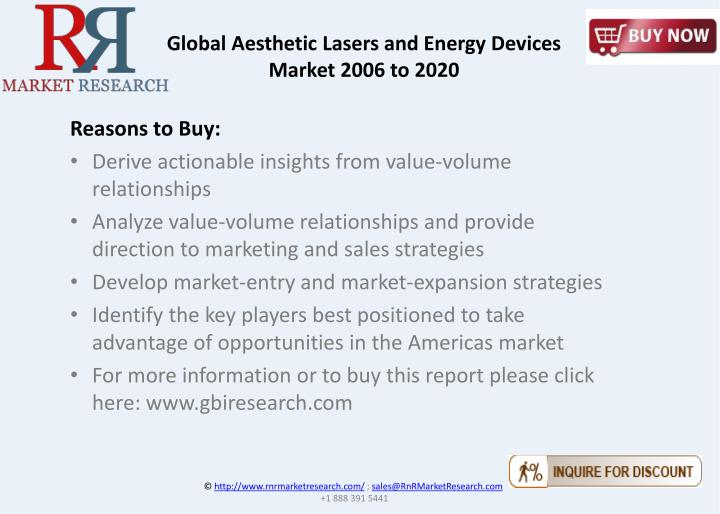 Global Aesthetic Lasers and Energy Devices Market 2006 to 2020