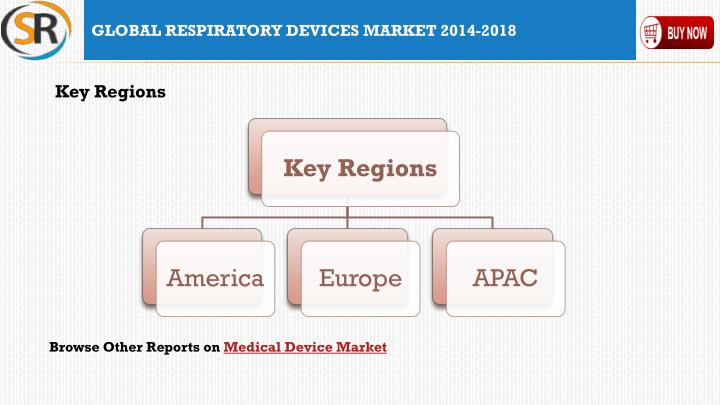 Global Respiratory Devices Market 2014-2018